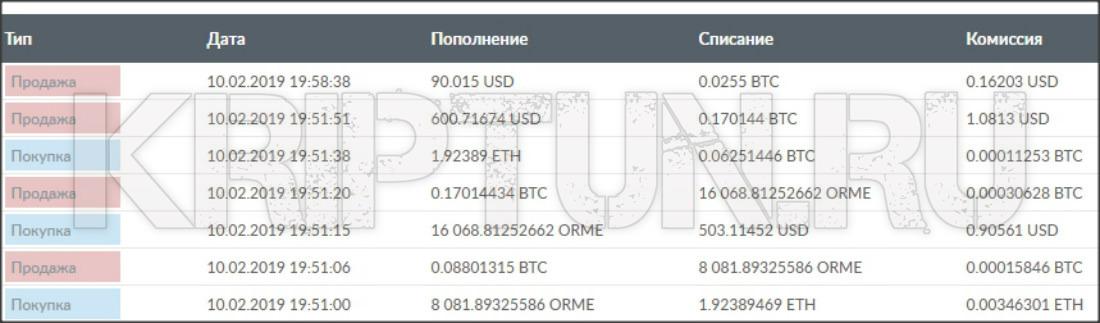$180 ЗА НЕСКОЛЬКО МИНУТ С КРИПТОВАЛЮТЫ ORMEUS COIN  АРБИТРАЖ CRYPTO